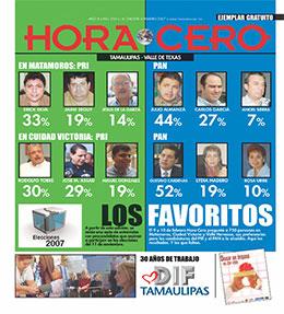 Hora Cero Encuestas #215