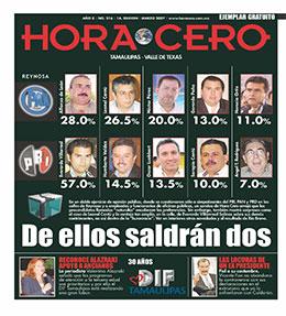 Hora Cero Encuestas #216